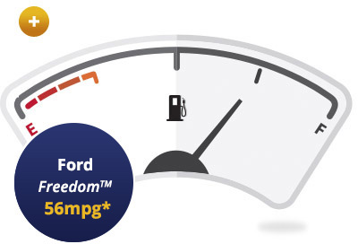 freedom-mpg